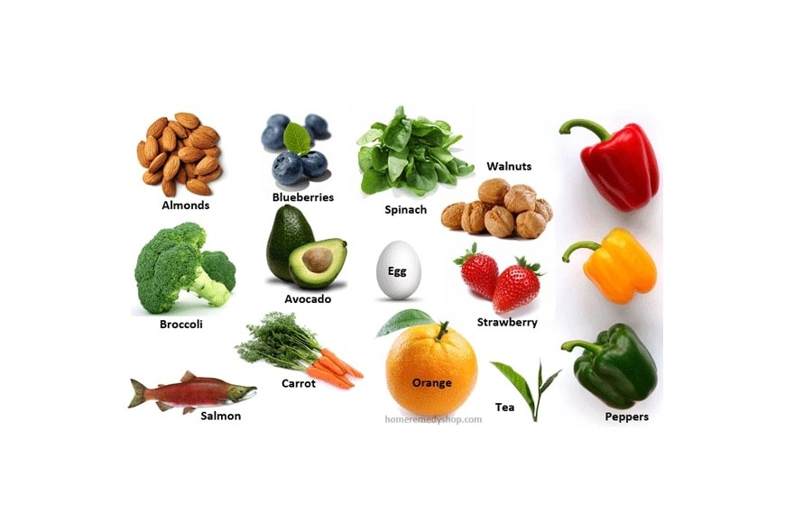 Eating to Be Healthy and Lean